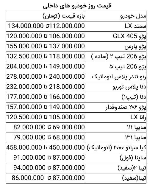 قیمت روز محصولات ایران خودرو و سایپا [23 اردیبهشت 99]