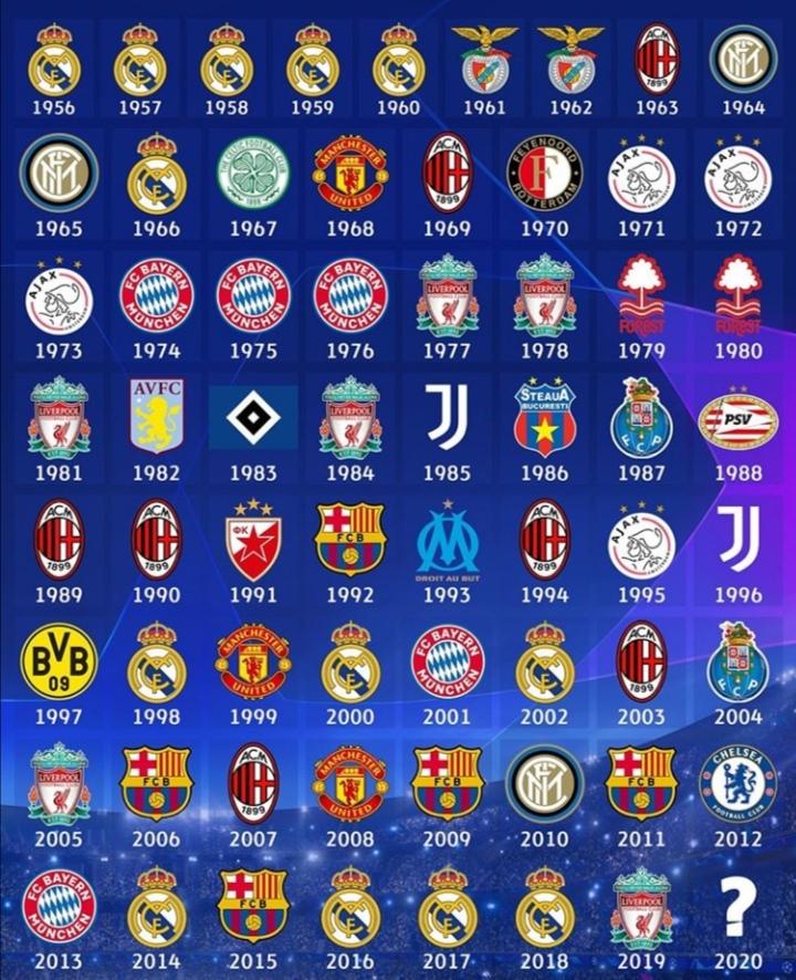 اینفوگرافیک تیم های ادوار قهرمان لیگ قهرمانان اروپا از ابتدا تاکنون