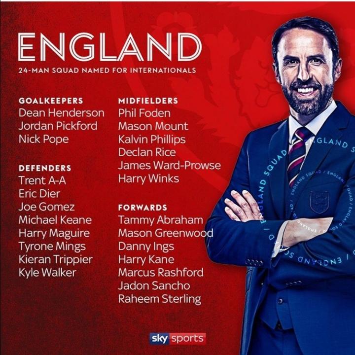 فهرست اسامی بازیکنان تیم ملی انگلیس در لیگ ملتهای 2020