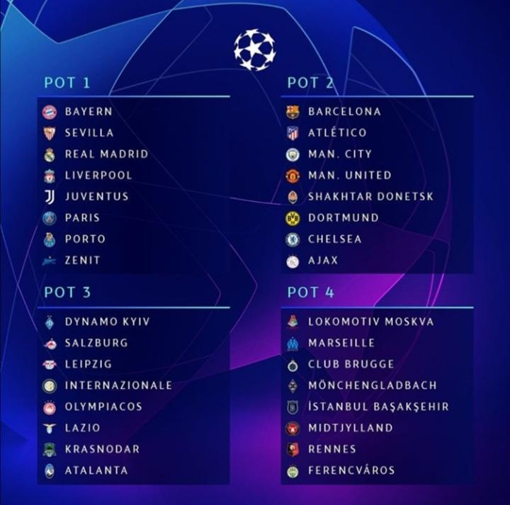 سیدبندی لیگ قهرمانان اروپا 2020