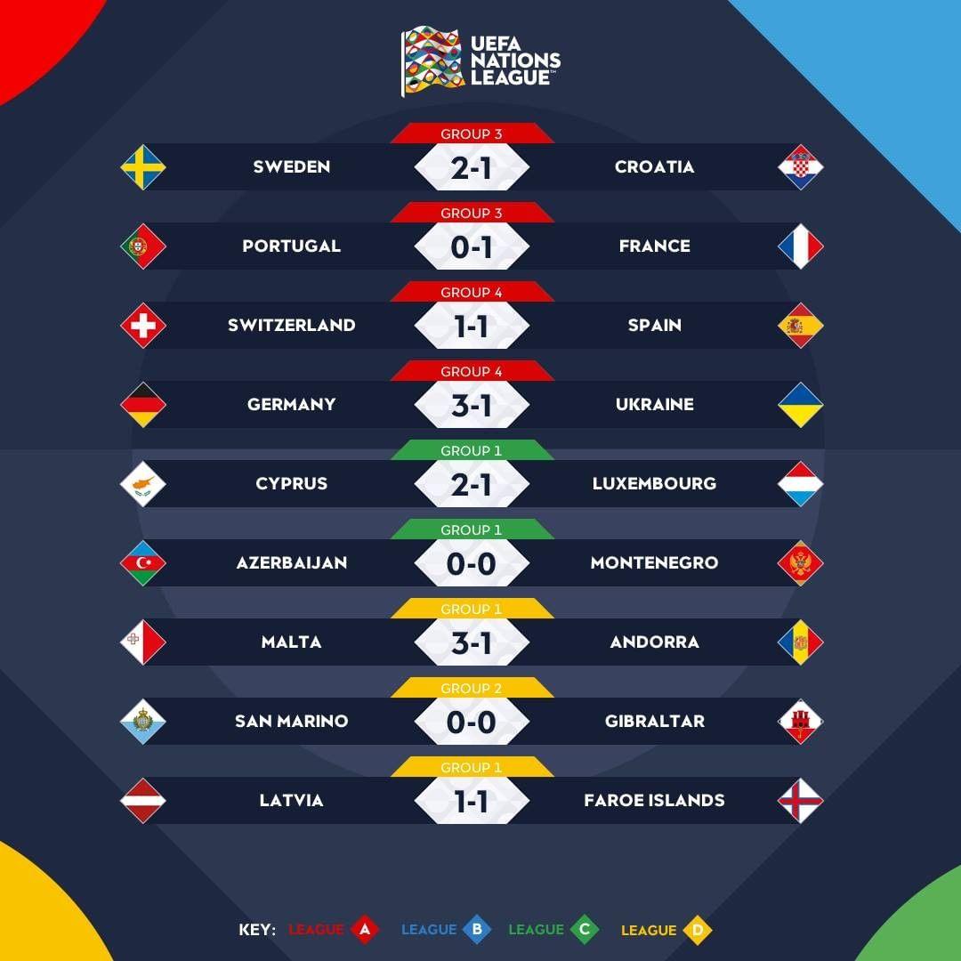 نتایج بازی های دیشب لیگ ملتهای اروپا 2020