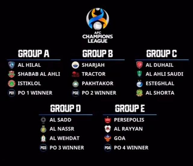 جدول گروه پرسپولیس در لیگ قهرمانان آسیا 2021