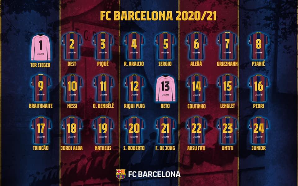 فهرست اسامی بازیکنان بارسلونا در فصل 2020/2021