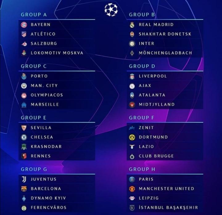 برنامه کامل و نتایج لیگ قهرمانان اروپا 2020/2021 + تاریخ و ساعت بازی ها