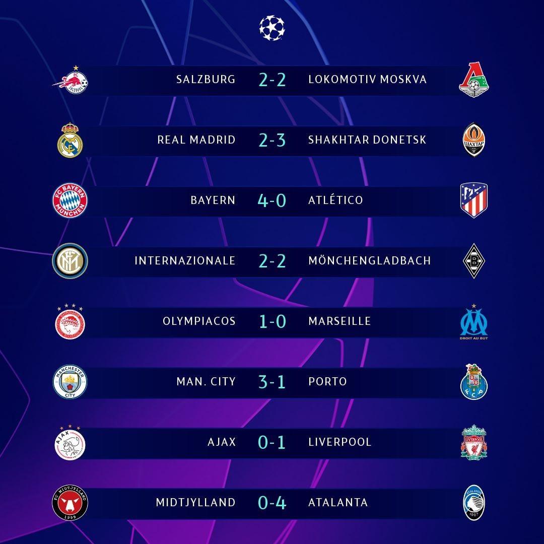نتایج لیگ قهرمانان اروپا 2020/2021 | هفته اول