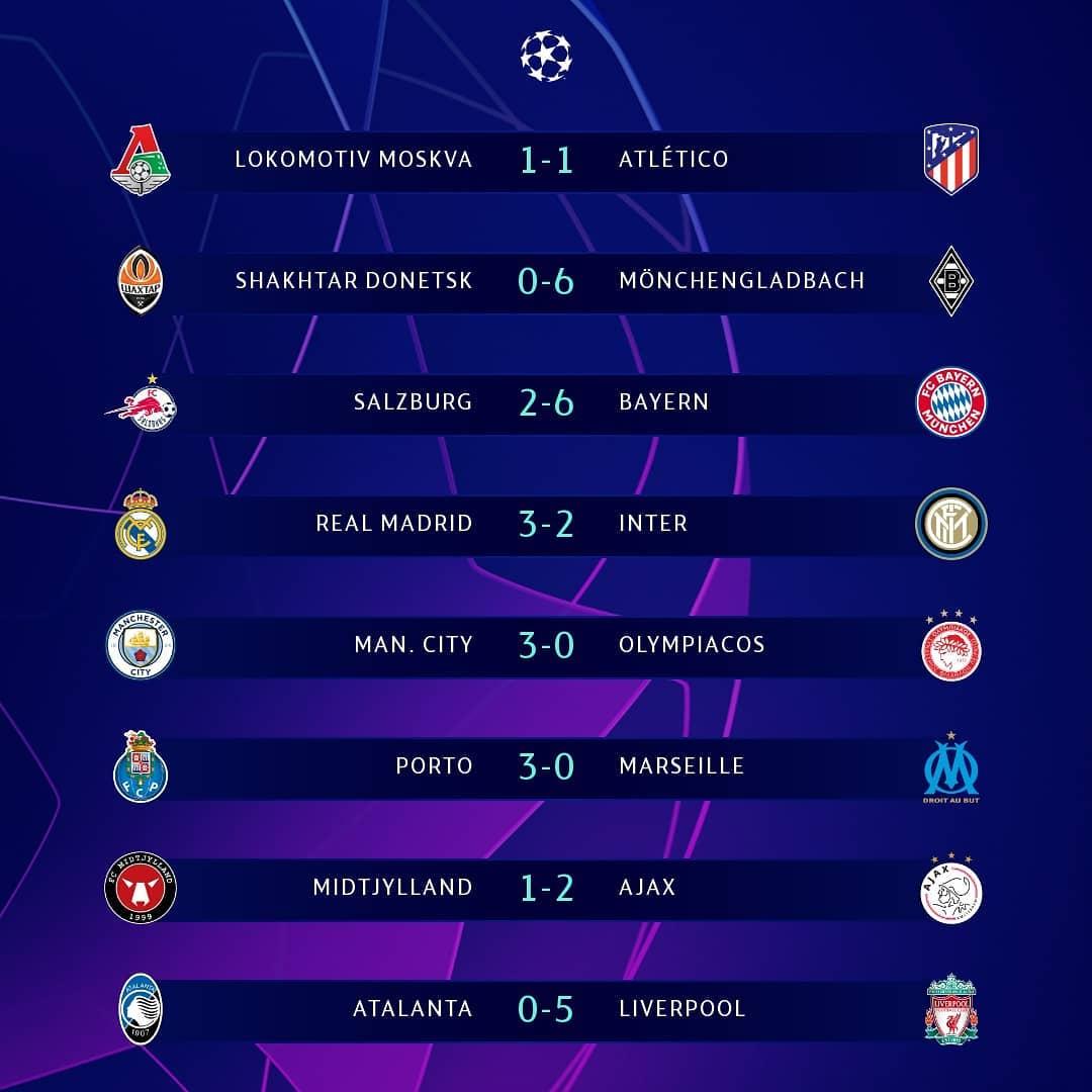 نتایج لیگ قهرمانان اروپا 2020/2021 دیشب