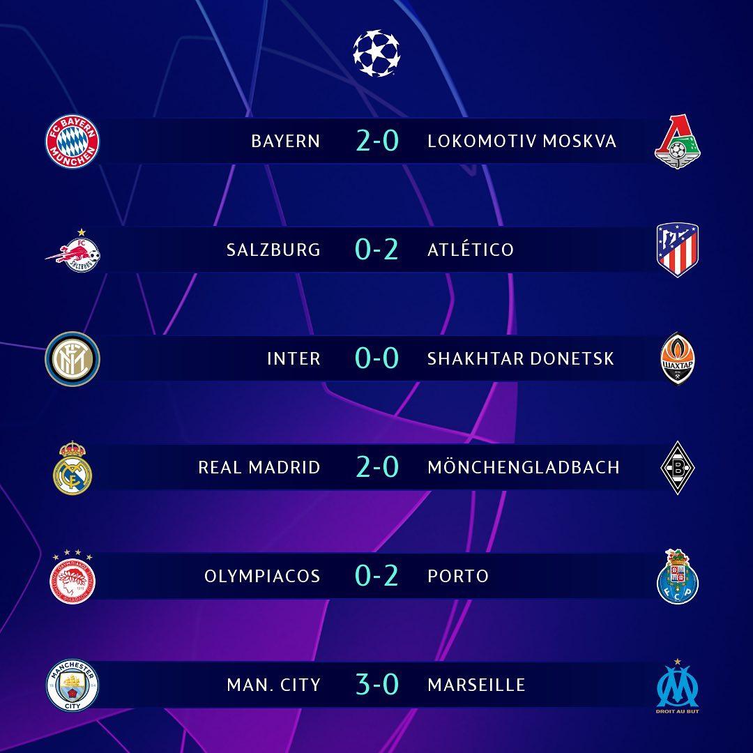 نتایج لیگ قهرمانان اروپا 2020/2021 امشب