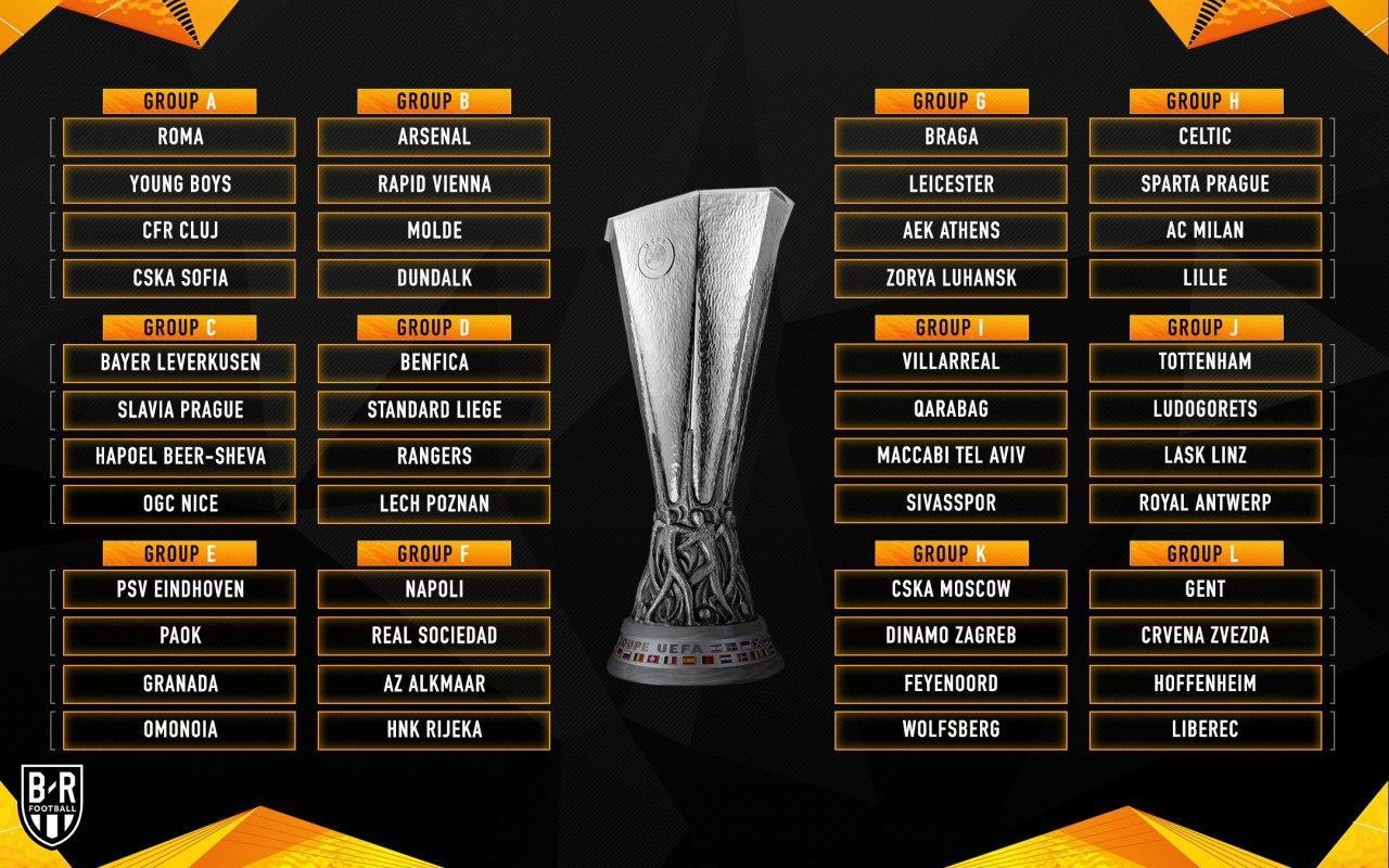 جدول گروه های لیگ اروپا (یورو لیگ) فصل 2020/2021