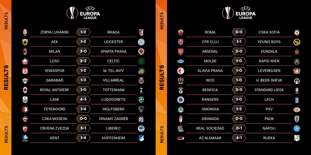 نتایج کامل بازیهای دیشب لیگ اروپا 2020/2021