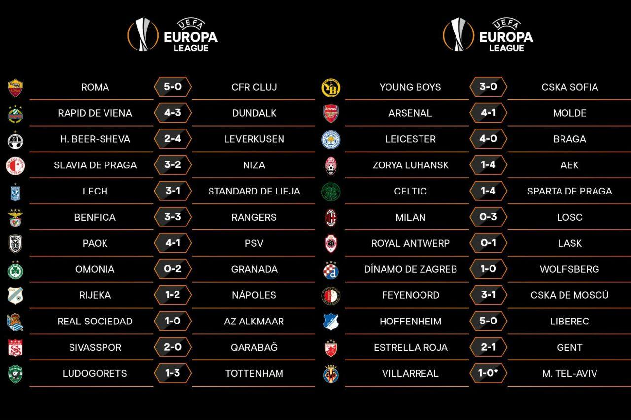 نتایج لیگ اروپا 2020/2021