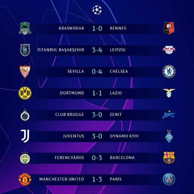 نتایج بازی های لیگ قهرمانان اروپا امشب