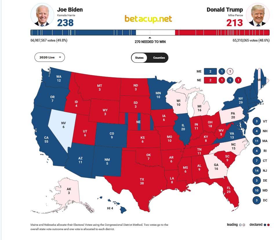 نتایج زنده انتخابات آمریکا 2020 | نقشه آرای الکترال ایالت به ایالت