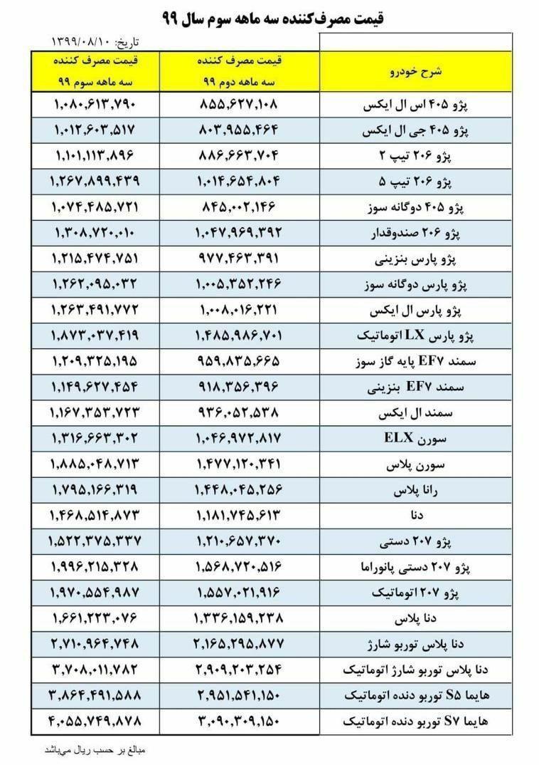 قیمت جدید محصولات ایران خودرو در پائیز 99