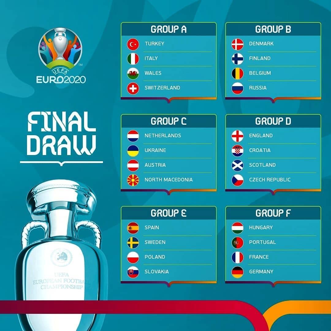 جدول گروه های مسابقات یورو 2021