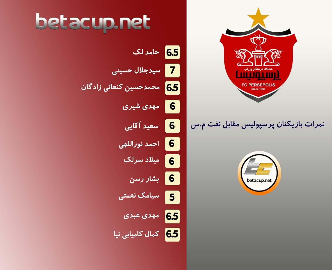 آمار و اطلاعات بازی پرسپولیس و نفت مسجد سلیمان + نمرات بازیکنان