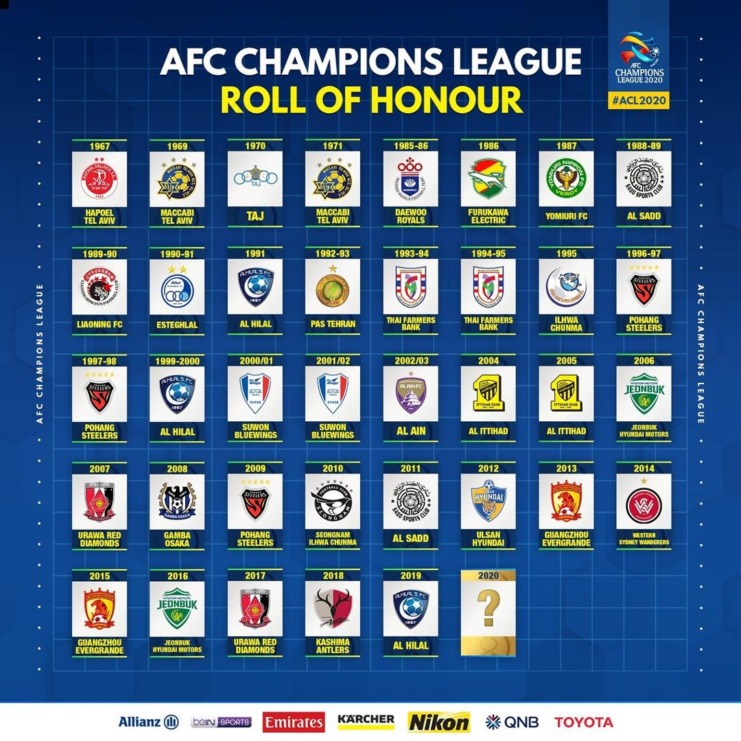 تاکید مجدد AFC بر قهرمانی های استقلال در ACL   تاریخ حذف شدنی نیست آقای وزیر!