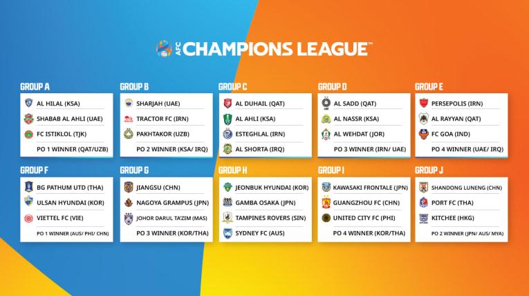 جدول لیگ قهرمانان آسیا 2021