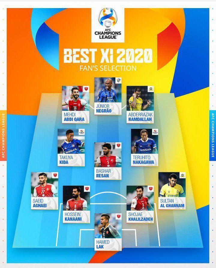 تیم منتخب لیگ قهرمانان آسیا 22020