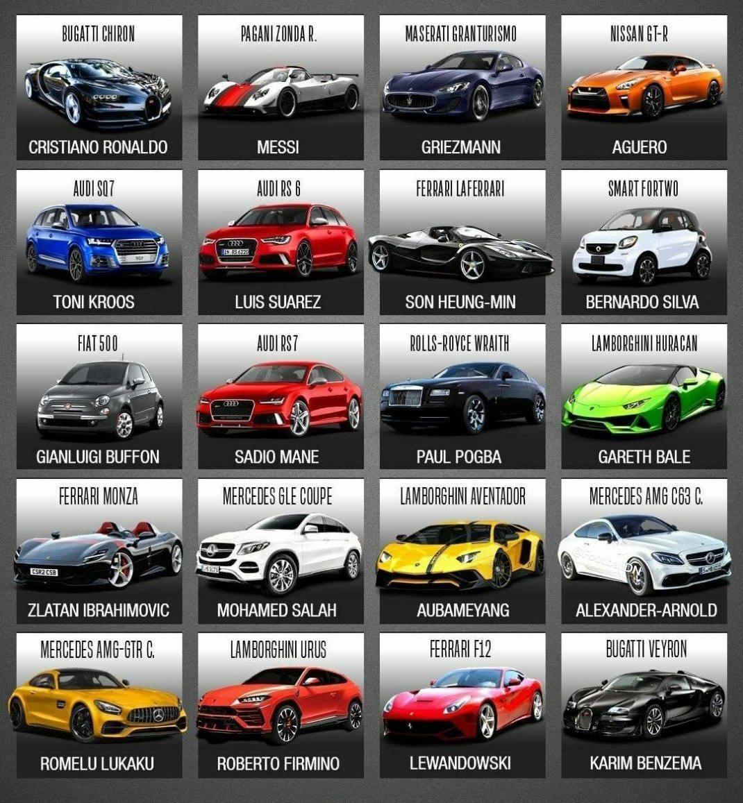 لیست ماشین های گران قیمت بازیکنان معروف فوتبال