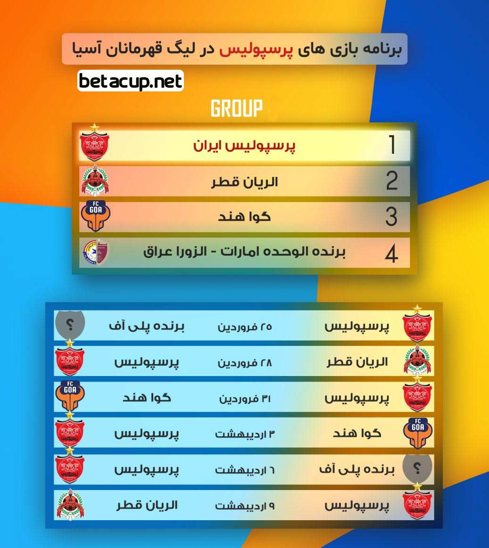 برنامه بازی های پرسپولیس در لیگ قهرمانان آسیا 2021 + تاریخ و ساعت