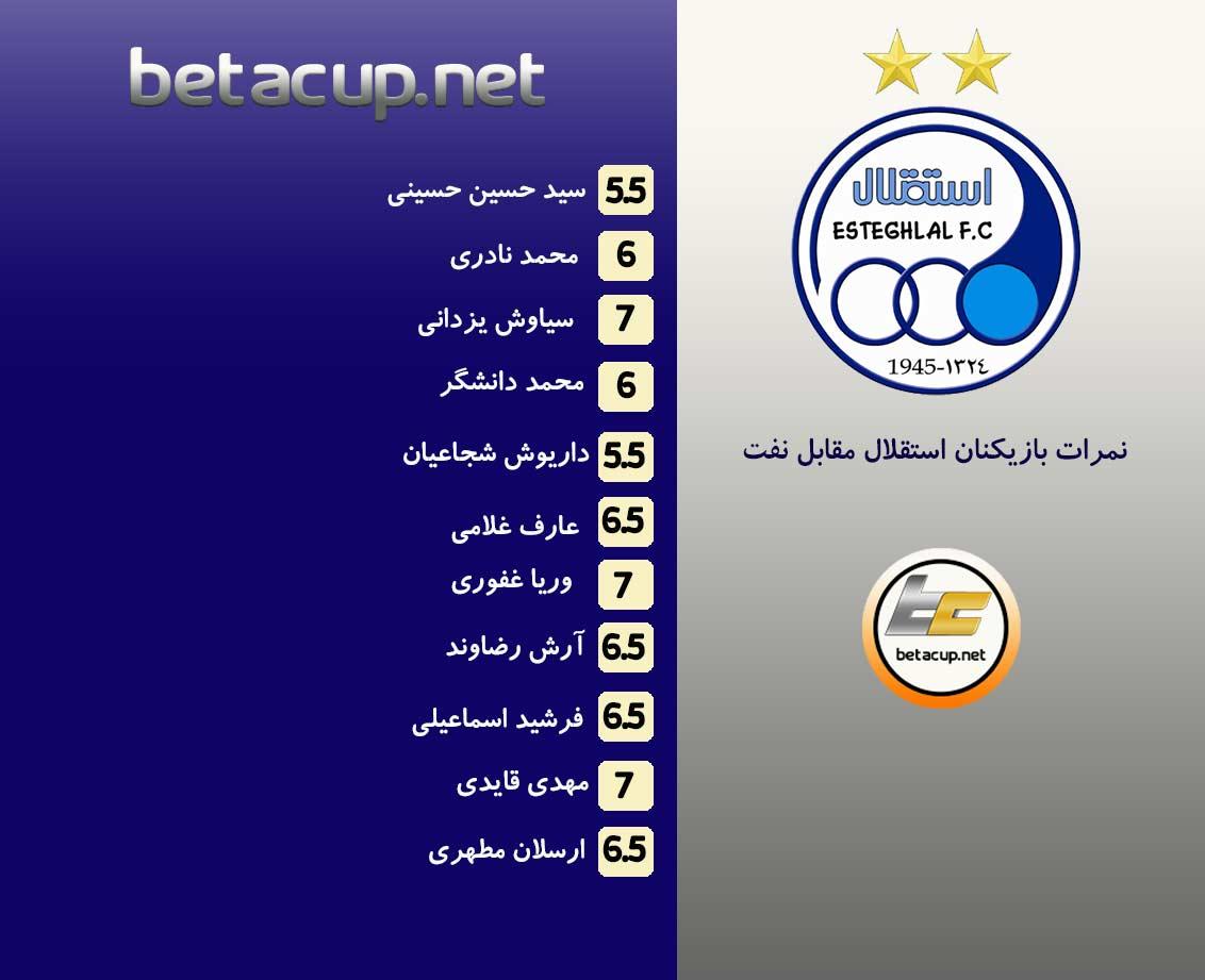 آمار و اطلاعات بازی استقلال و نفت مسجد سلیمان + نمرات بازیکنان