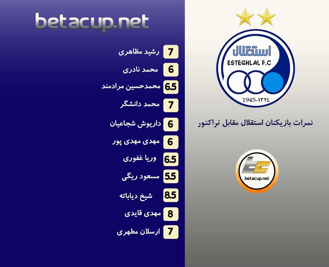 جدول گلزنان لیگ برتر ایران فصل 99/1400