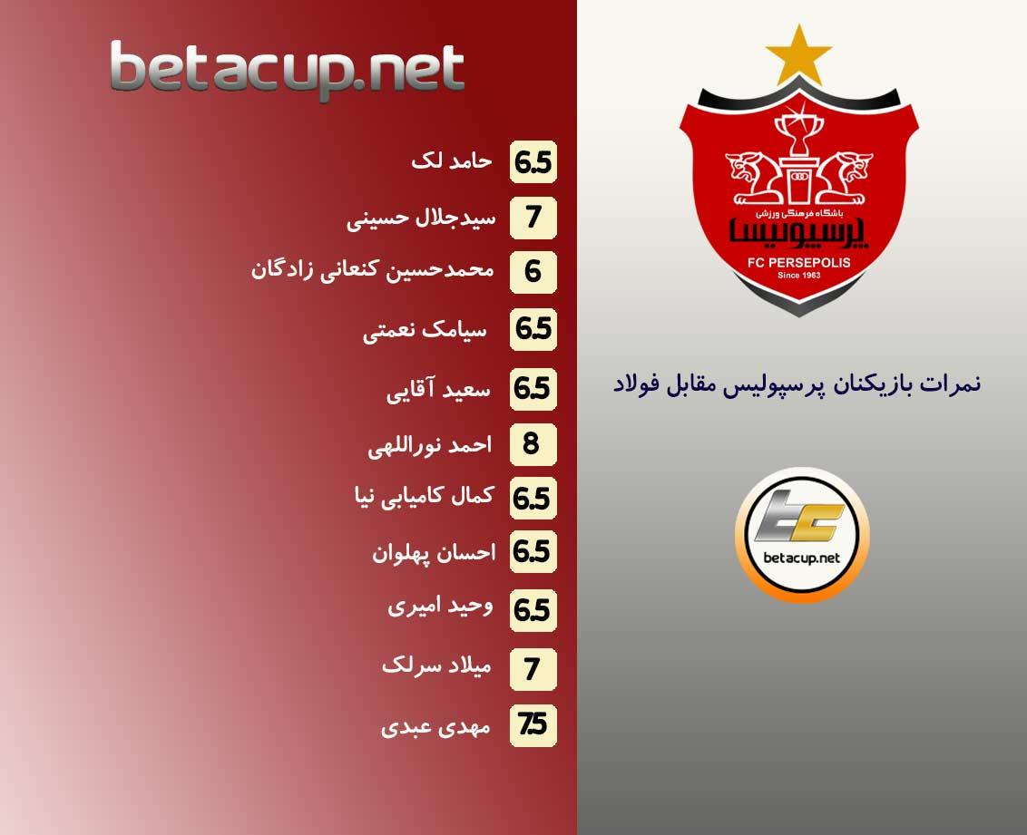 آمار و اطلاعات بازی پرسپولیس و فولاد خوزستان + نمرات بازیکنان