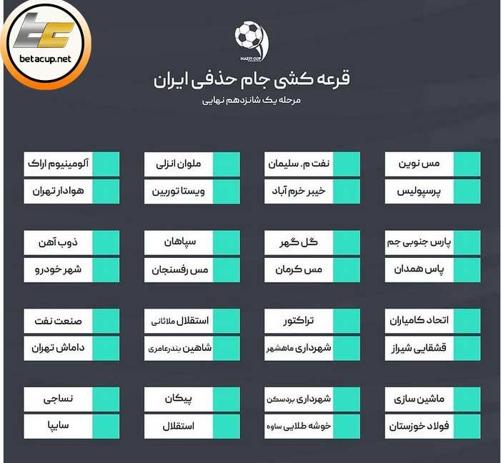 نمودار درختی و برنامه بازی های جام حذفی فصل 99 1400