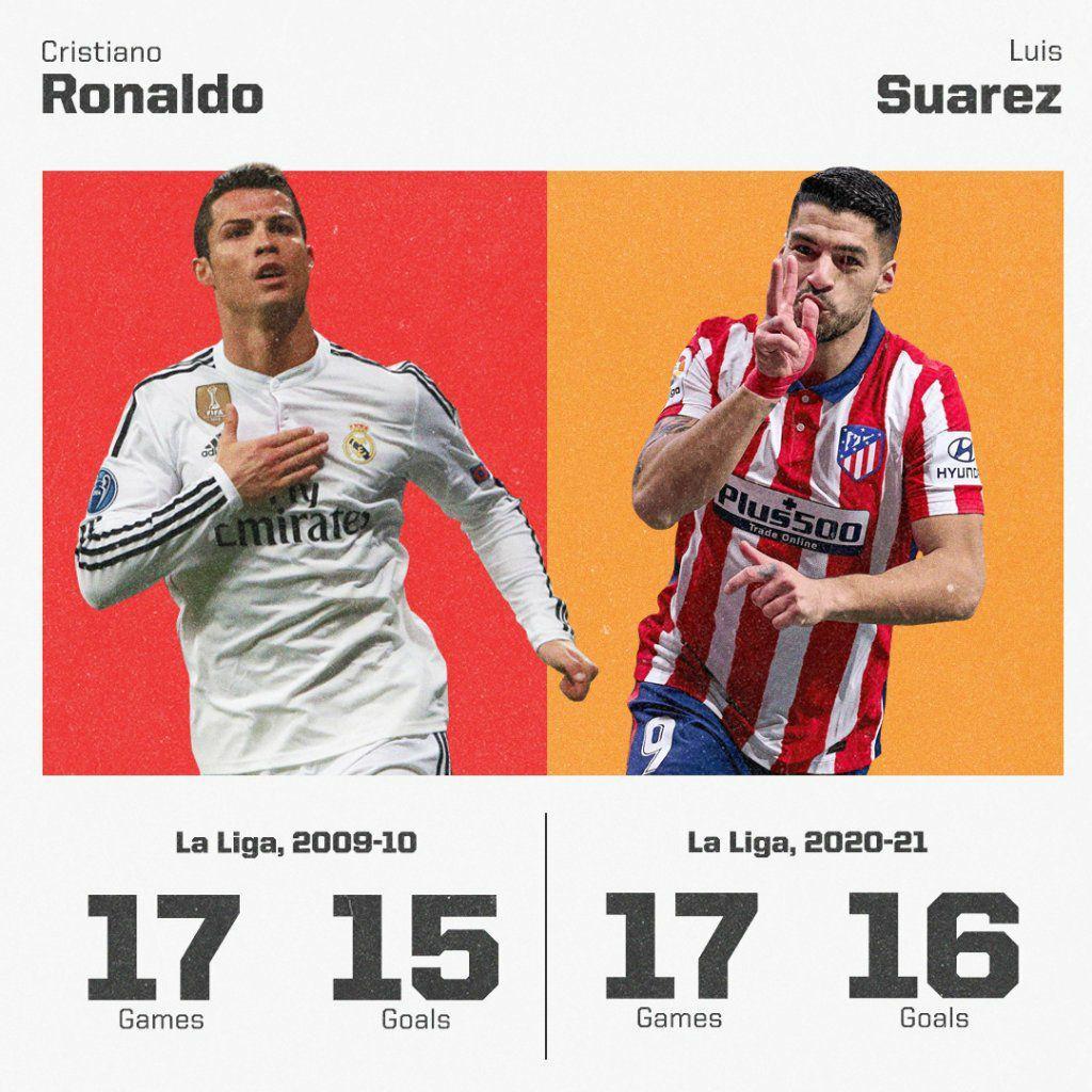 لوئیز سوارز رکورد قرن فوتبال را شکست
