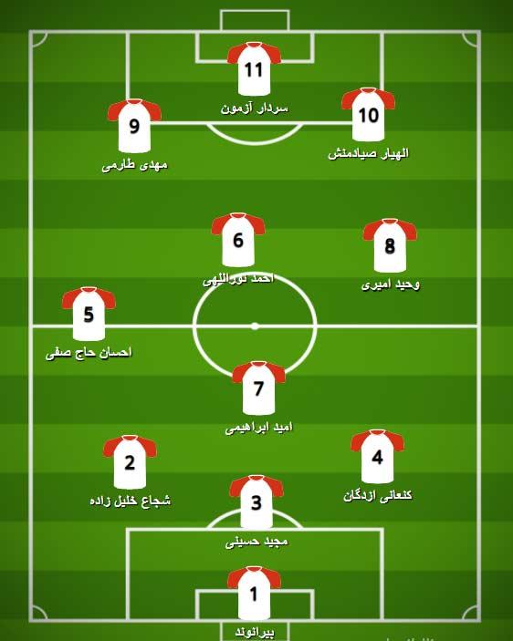 ترکیب احتمالی تیم ملی مقابل سوریه   3-4-3 تهاجمی