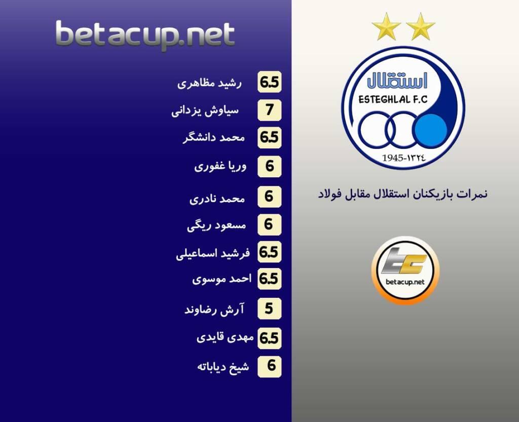 آمار و اطلاعات بازی استقلال و فولاد خوزستان نیم فصل دوم + نمرات بازیکنان