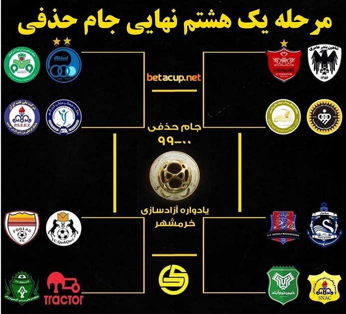 نمودار درختی جام حذفی 1400