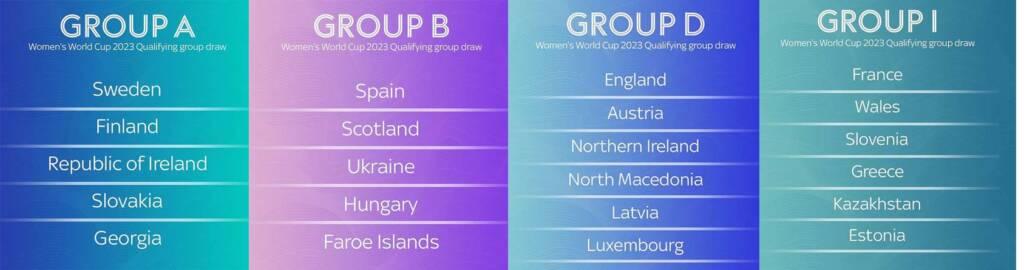 جدول و برنامه بازیهای مقدماتی جام جهانی زنان 2023 در منطقه اروپا