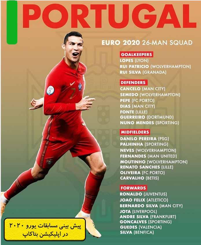 بازیکنان پرتغال در یورو 2020
