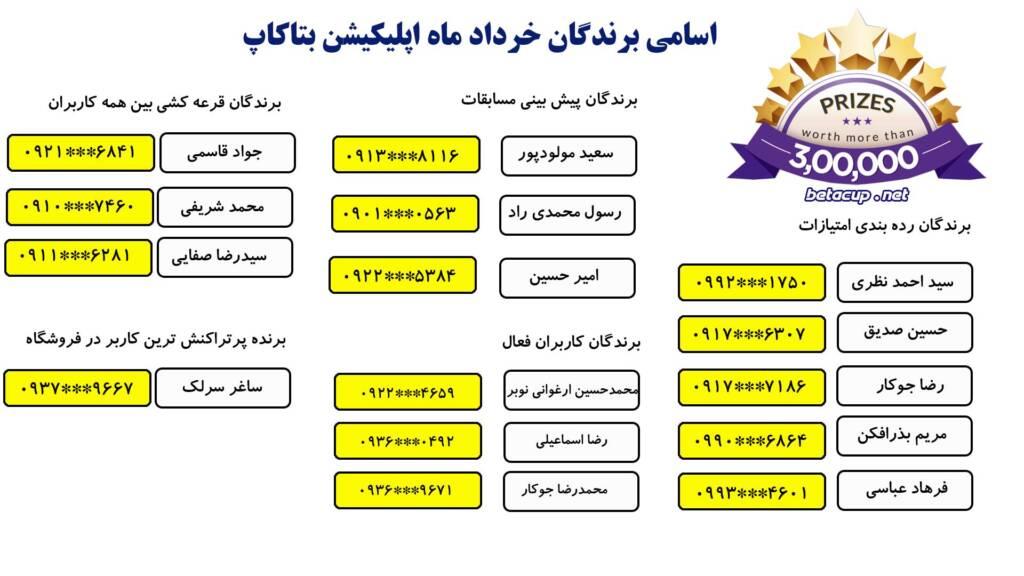اسامی برندگان اپلیکیشن بتاکاپ | خرداد 1400