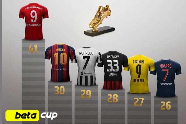 جدول آقای گلی فوتبال اروپا 2021