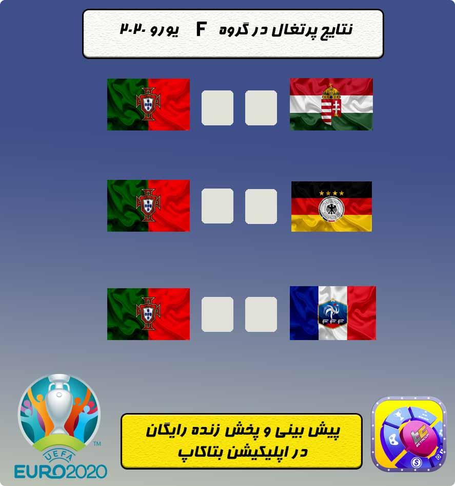 جدول نتایج پرتغال در گروه F یورو 2020