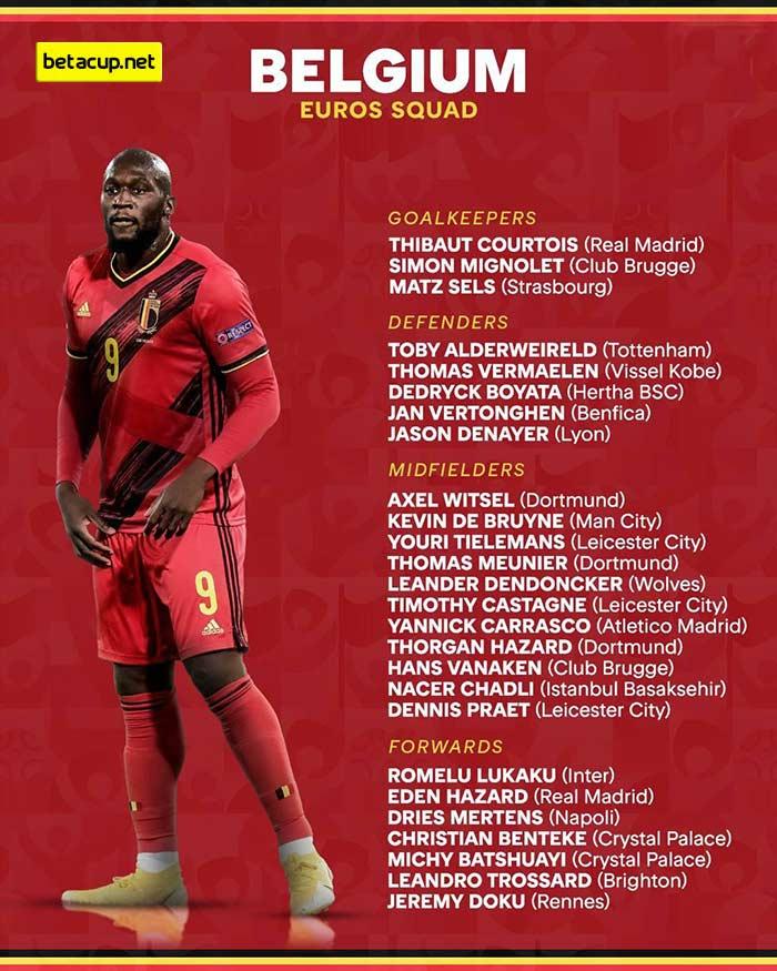 لیست اسامی بازیکنان تیم ملی بلژیک در یورو 2020