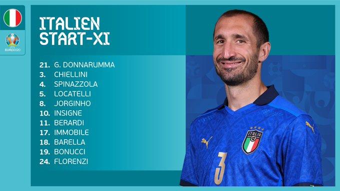 ترکیب ایتالیا مقابل ترکیه