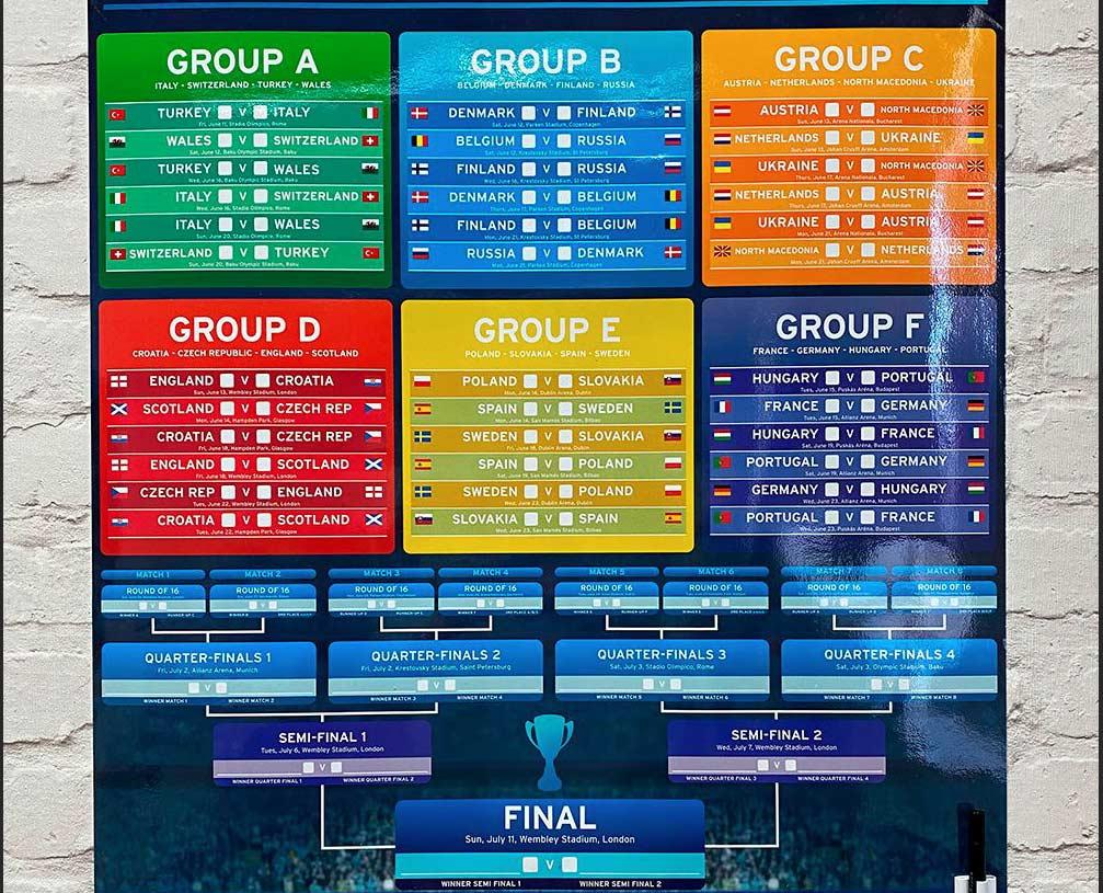 نتیجه بازی های یورو 2020