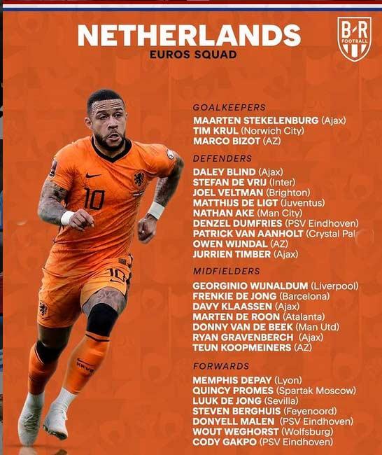 لیست اسامی بازیکنان تیم ملی هلند در یورو 2020