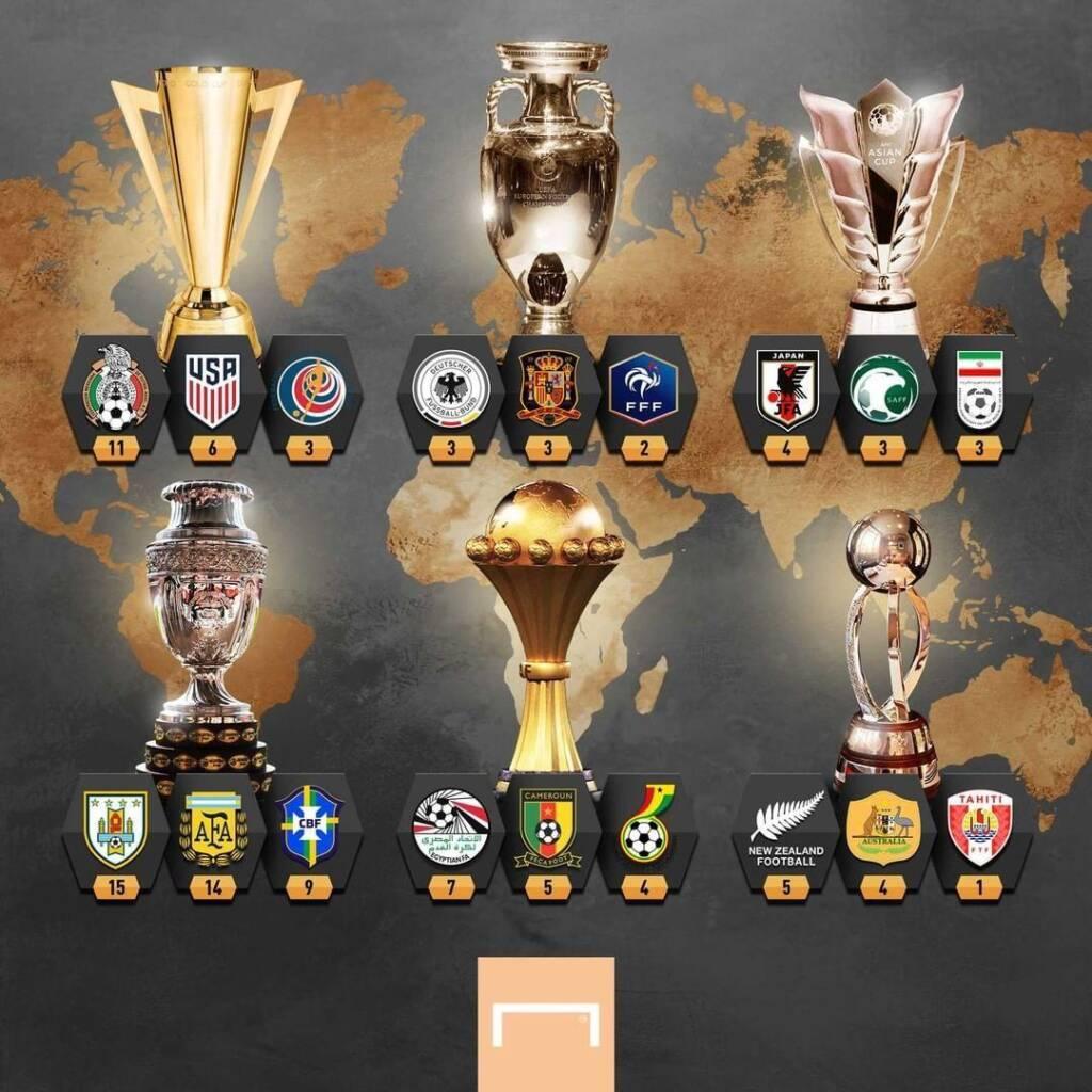 ایران سومین تیم برتر تاریخ فوتبال آسیا