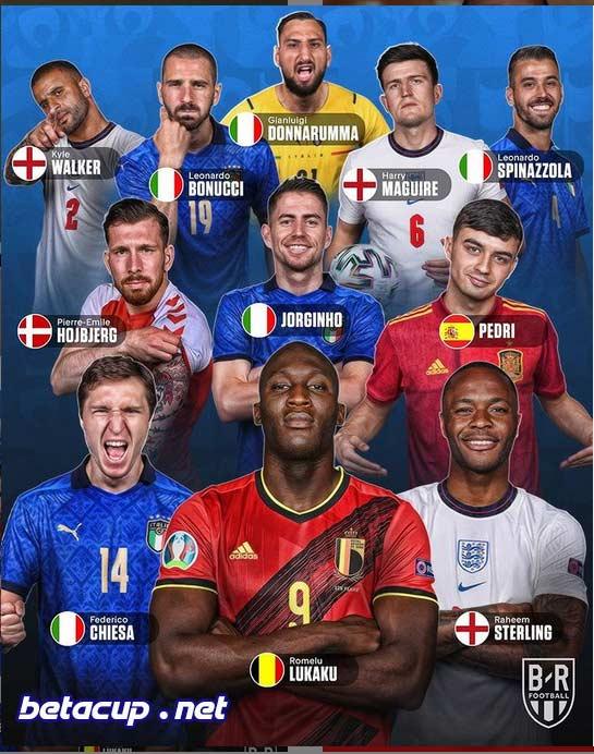 تیم منتخب یورو 2020 به انتخاب کارشناسان + شماتیک