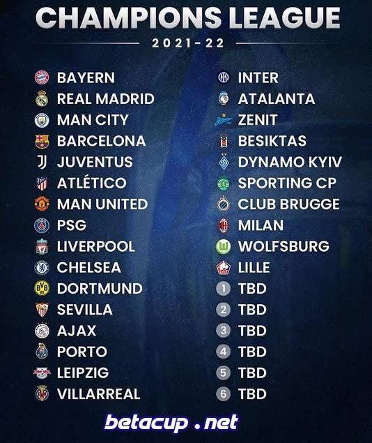 لیست اسامی تیم های لیگ قهرمانان اروپا 2021/2022