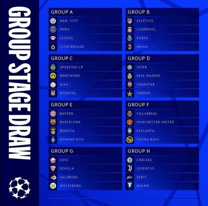 جدول لیگ قهرمانان اروپا 2021