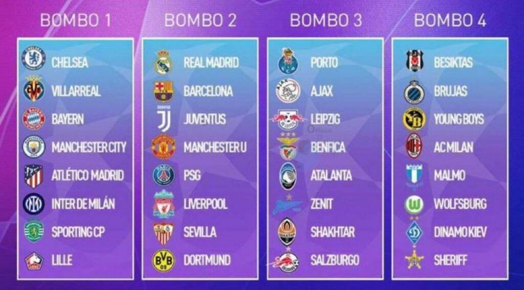 سیدبندی لیگ قهرمانان اروپا 2021/2022