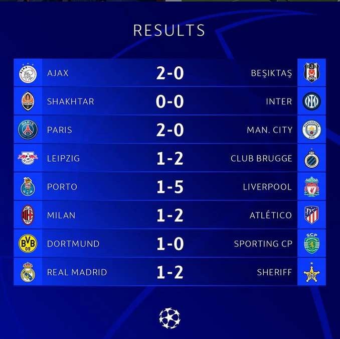 نتایج لیگ قهرمانان اروپا 2021/2022