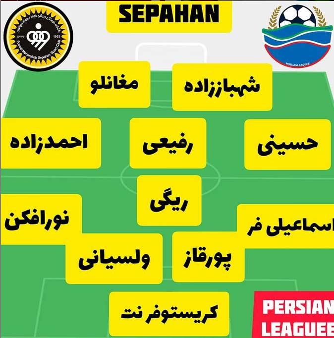 سیستم و ترکیب سپاهان در لیگ 21 فصل 1400/1401