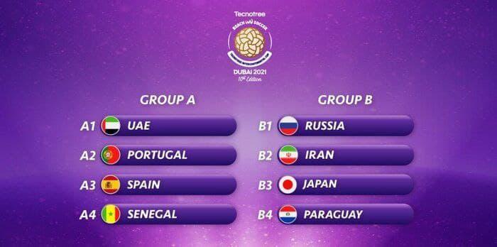 جدول گروه ایران در جام جهانی فوتبال ساحلی